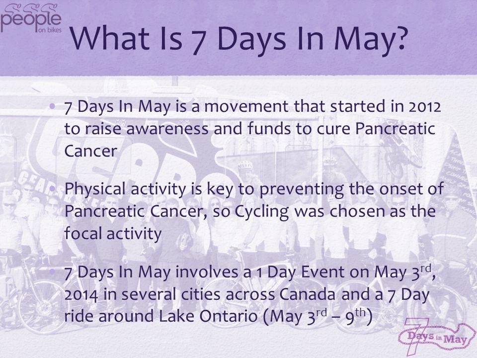 Why Pancreatic Cancer.