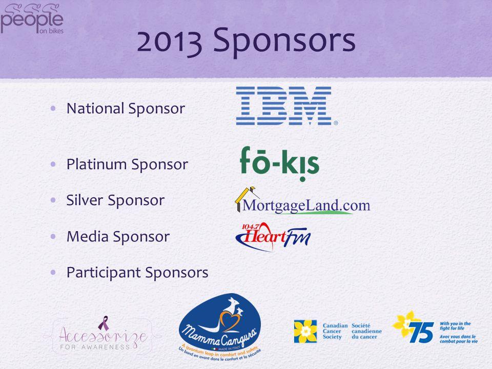 2013 Sponsors National Sponsor Platinum Sponsor Silver Sponsor Media Sponsor Participant Sponsors