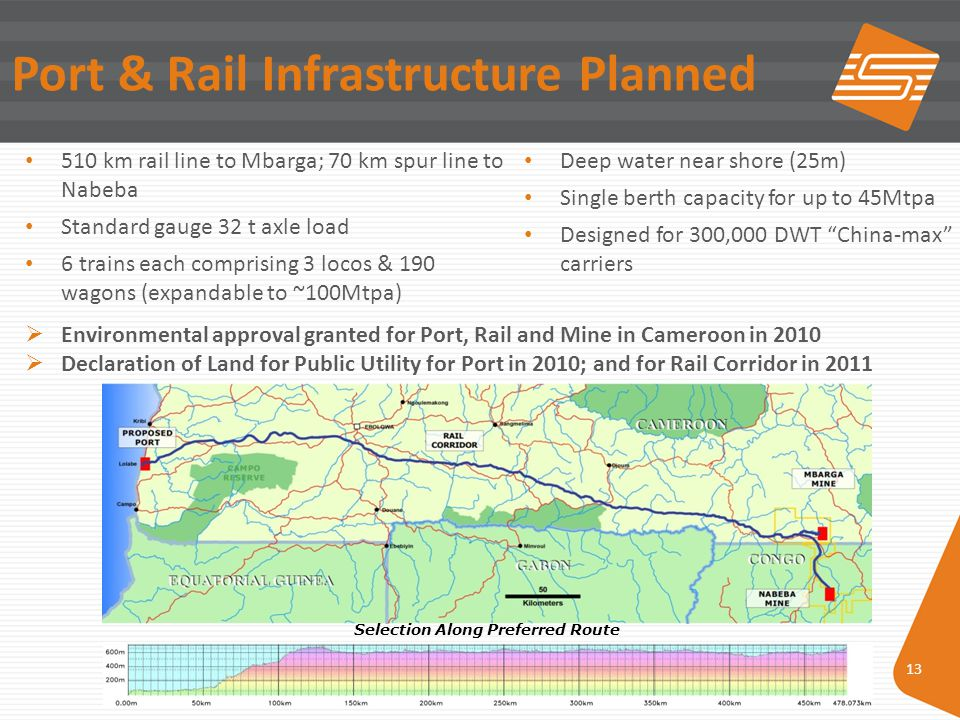 13 Port & Rail Infrastructure Planned 510 km rail line to Mbarga; 70 km spur line to Nabeba Standard gauge 32 t axle load 6 trains each comprising 3 locos & 190 wagons (expandable to ~100Mtpa) Deep water near shore (25m) Single berth capacity for up to 45Mtpa Designed for 300,000 DWT China-max carriers Selection Along Preferred Route Environmental approval granted for Port, Rail and Mine in Cameroon in 2010 Declaration of Land for Public Utility for Port in 2010; and for Rail Corridor in 2011