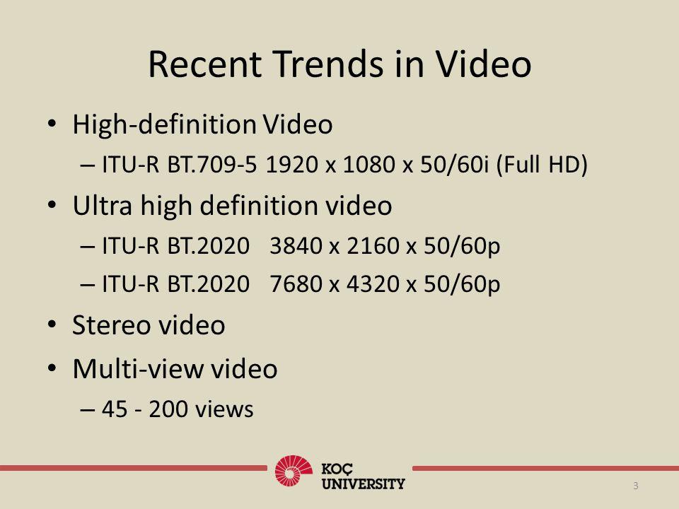 Recent Trends in Video High-definition Video – ITU-R BT.709-5 1920 x 1080 x 50/60i (Full HD) Ultra high definition video – ITU-R BT.2020 3840 x 2160 x