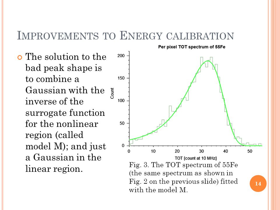 I MPROVEMENTS TO E NERGY CALIBRATION The solution to the bad peak shape is to combine a Gaussian with the inverse of the surrogate function for the no