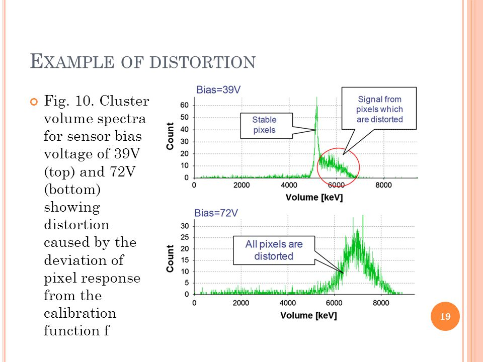 E XAMPLE OF DISTORTION Fig. 10. Cluster volume spectra for sensor bias voltage of 39V (top) and 72V (bottom) showing distortion caused by the deviatio