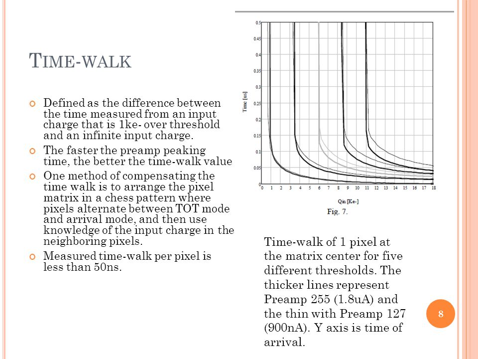 T IME - WALK Defined as the difference between the time measured from an input charge that is 1ke- over threshold and an infinite input charge.