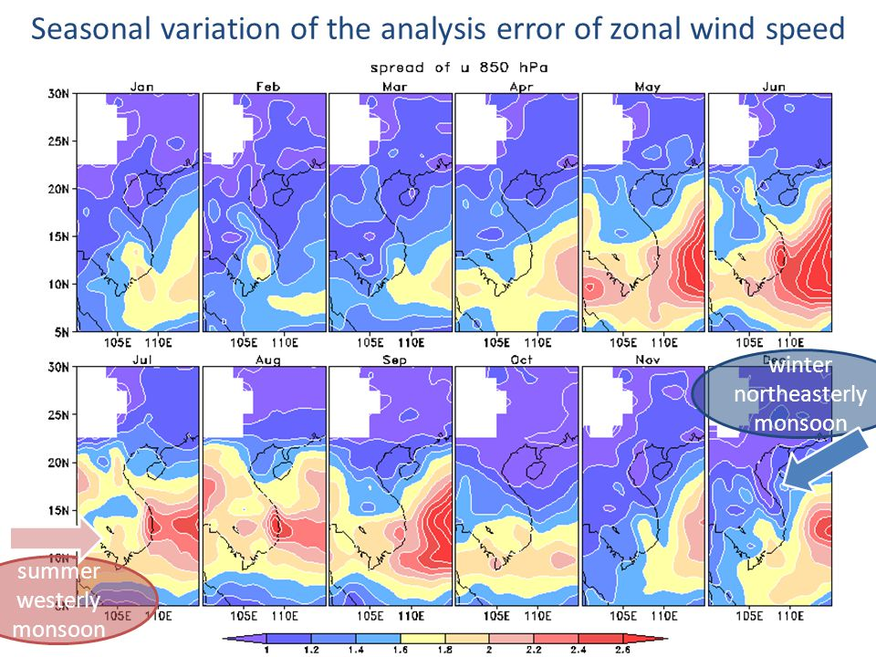 Seasonal variation of the analysis error of zonal wind speed summer westerly monsoon winter northeasterly monsoon