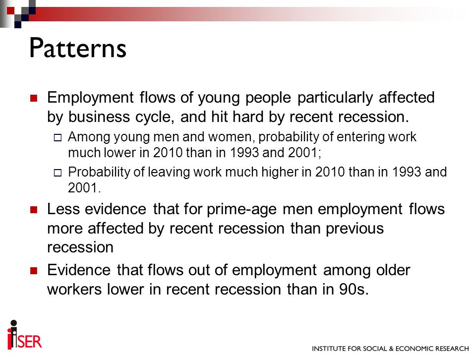 Employment flows of young people particularly affected by business cycle, and hit hard by recent recession. Among young men and women, probability of