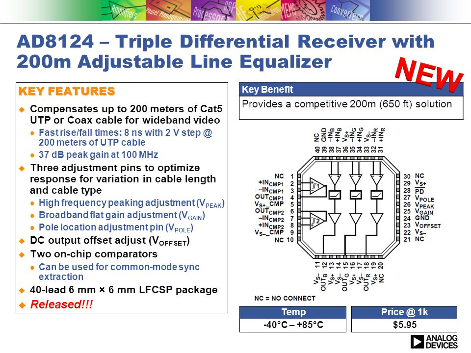 AD8124 – Triple Differential Receiver with 200m Adjustable Line Equalizer KEY FEATURES Compensates up to 200 meters of Cat5 UTP or Coax cable for wideband video Fast rise/fall times: 8 ns with 2 V step @ 200 meters of UTP cable 37 dB peak gain at 100 MHz Three adjustment pins to optimize response for variation in cable length and cable type High frequency peaking adjustment (V PEAK ) Broadband flat gain adjustment (V GAIN ) Pole location adjustment pin (V POLE ) DC output offset adjust (V OFFSET ) Two on-chip comparators Can be used for common-mode sync extraction 40-lead 6 mm × 6 mm LFCSP package Released!!.