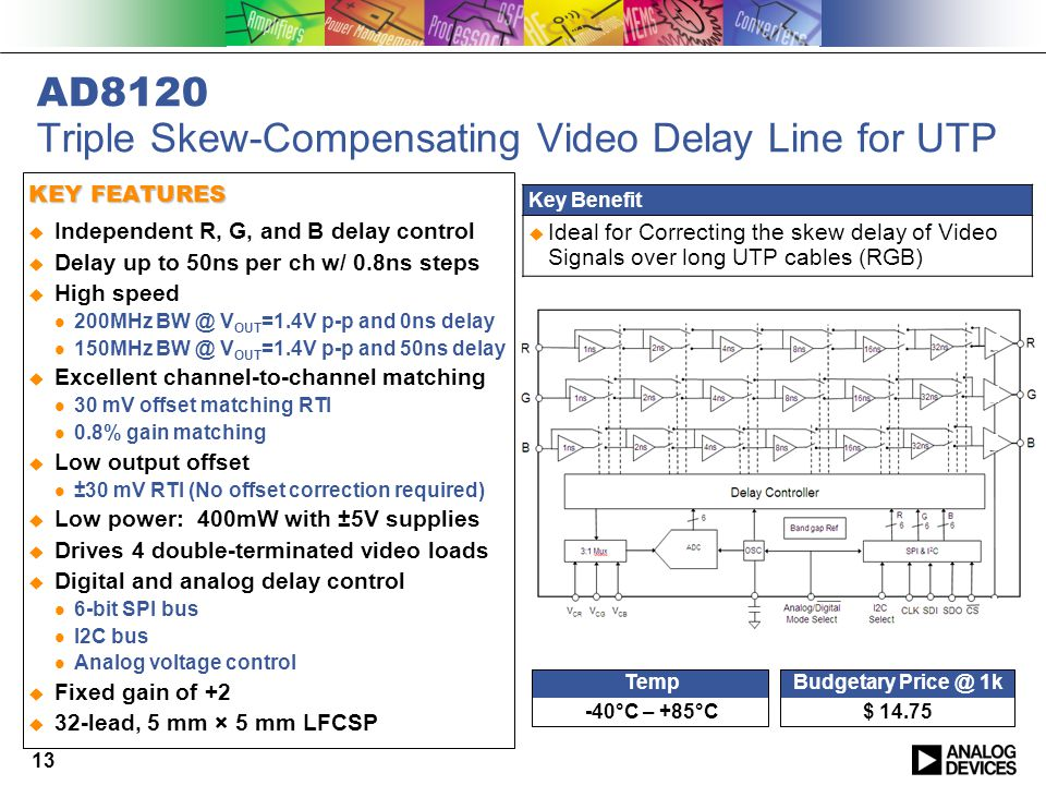 AD8120 Triple Skew-Compensating Video Delay Line for UTP KEY FEATURES Independent R, G, and B delay control Delay up to 50ns per ch w/ 0.8ns steps High speed 200MHz BW @ V OUT =1.4V p-p and 0ns delay 150MHz BW @ V OUT =1.4V p-p and 50ns delay Excellent channel-to-channel matching 30 mV offset matching RTI 0.8% gain matching Low output offset ±30 mV RTI (No offset correction required) Low power: 400mW with ±5V supplies Drives 4 double-terminated video loads Digital and analog delay control 6-bit SPI bus I2C bus Analog voltage control Fixed gain of +2 32-lead, 5 mm × 5 mm LFCSP Key Benefit Ideal for Correcting the skew delay of Video Signals over long UTP cables (RGB) Budgetary Price @ 1kTemp $ 14.75-40°C – +85°C 13