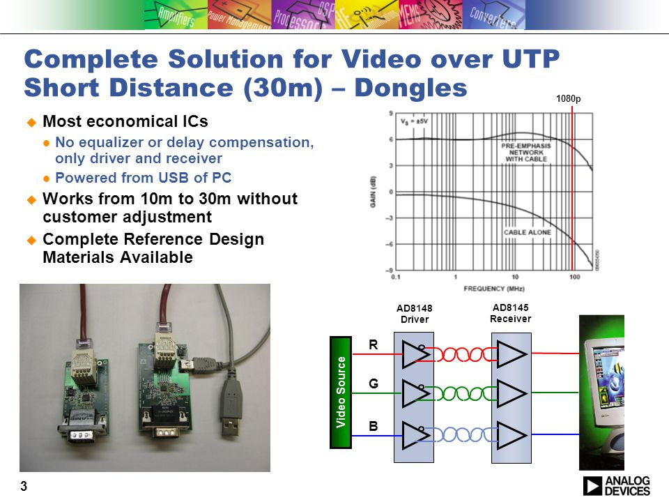 Complete Solution for Video over UTP Short Distance (30m) – Dongles Most economical ICs No equalizer or delay compensation, only driver and receiver Powered from USB of PC Works from 10m to 30m without customer adjustment Complete Reference Design Materials Available 1080p 3 Video Source R G B AD8145 Receiver AD8148 Driver