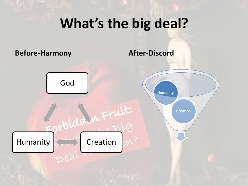 Whats the big deal? Before-HarmonyAfter-Discord CreationHumanity GodCreationHumanity