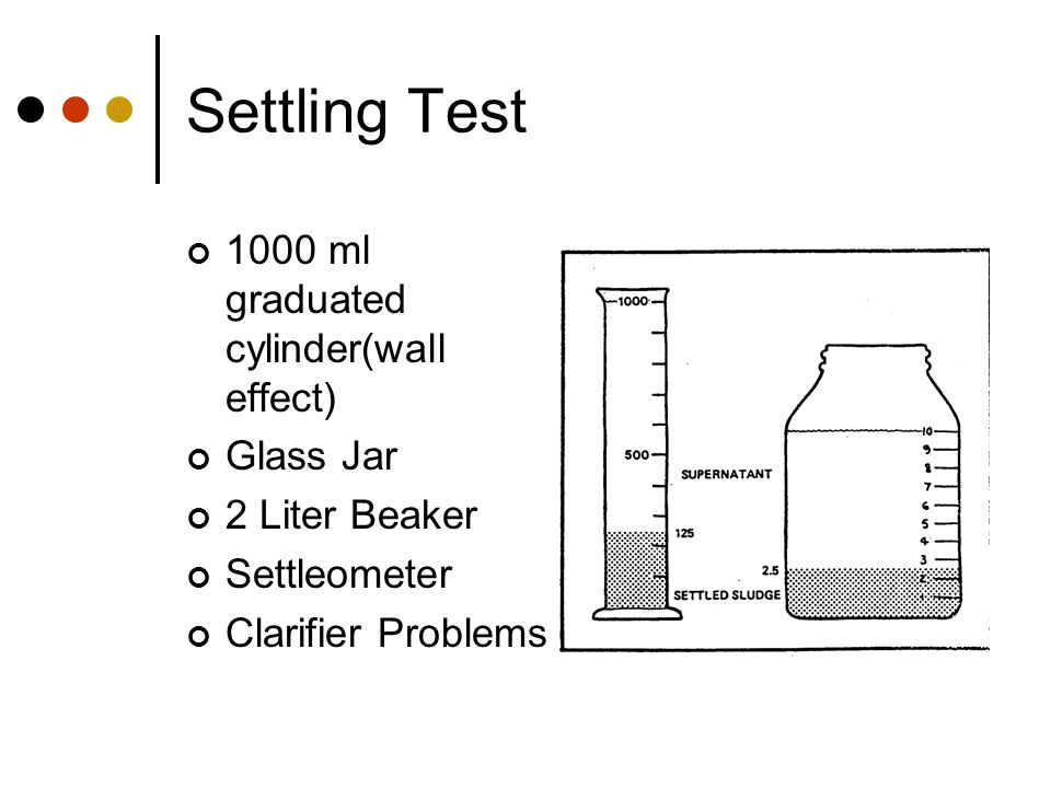 Settling Test 1000 ml graduated cylinder(wall effect) Glass Jar 2 Liter Beaker Settleometer Clarifier Problems