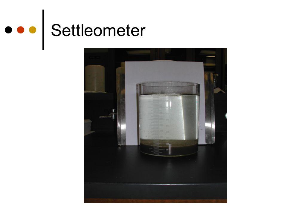 Settleometer