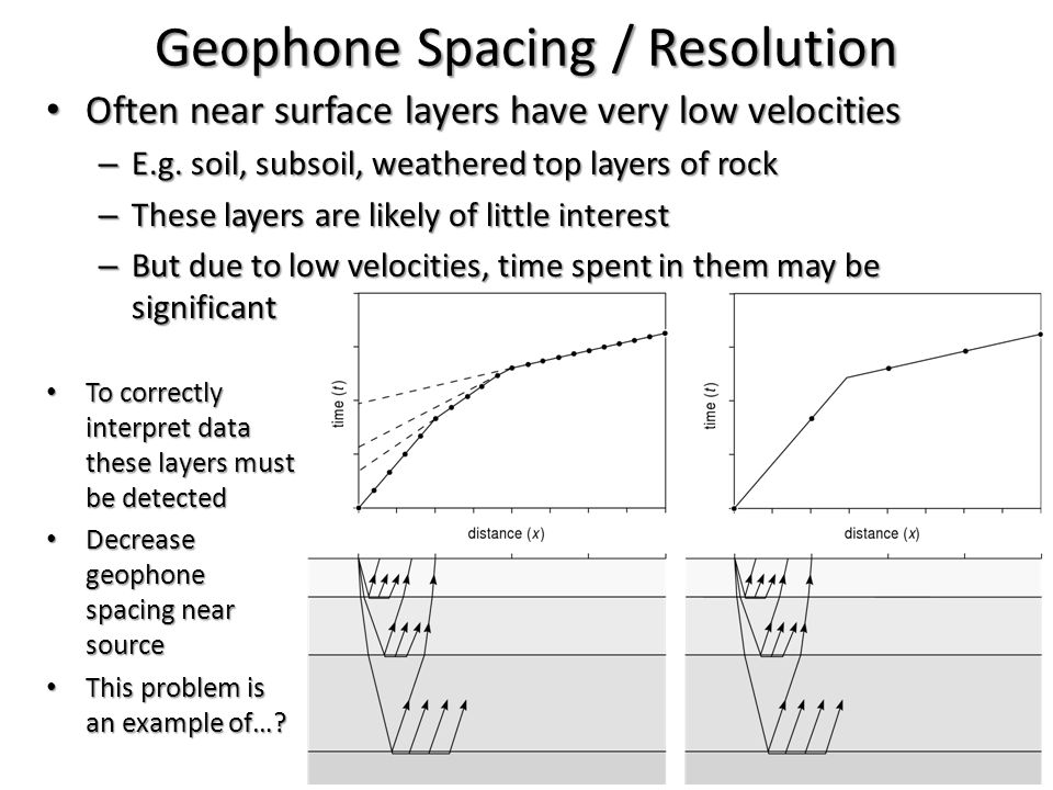 Geophone Spacing / Resolution Often near surface layers have very low velocities Often near surface layers have very low velocities – E.g. soil, subso