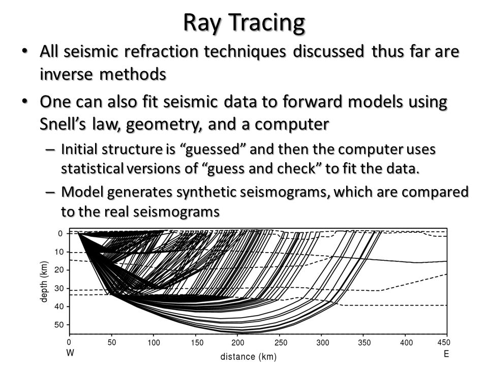 Ray Tracing All seismic refraction techniques discussed thus far are inverse methods All seismic refraction techniques discussed thus far are inverse
