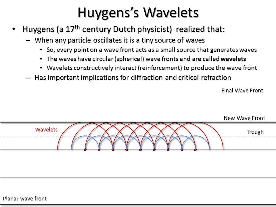 Huygenss Wavelets Huygens (a 17 th century Dutch physicist) realized that: Huygens (a 17 th century Dutch physicist) realized that: – When any particl