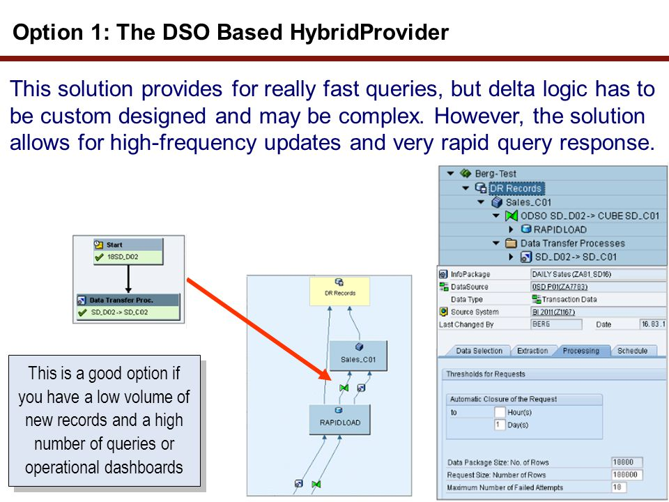 Option 1: The DSO Based HybridProvider This solution provides for really fast queries, but delta logic has to be custom designed and may be complex. H
