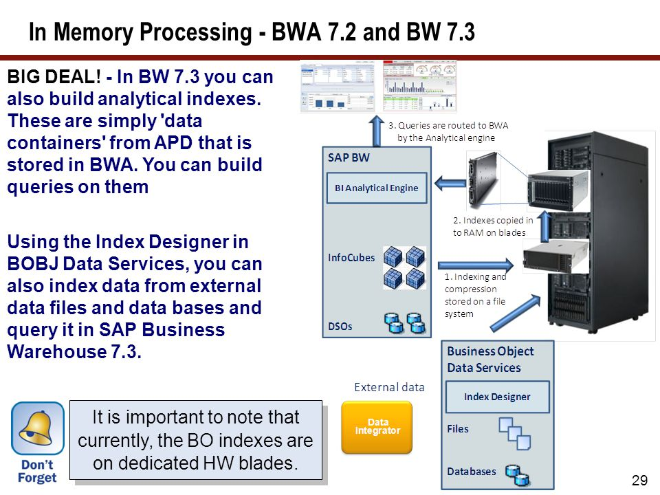 29 In Memory Processing - BWA 7.2 and BW 7.3 BIG DEAL! - In BW 7.3 you can also build analytical indexes. These are simply 'data containers' from APD