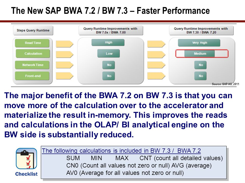 The New SAP BWA 7.2 / BW 7.3 – Faster Performance The major benefit of the BWA 7.2 on BW 7.3 is that you can move more of the calculation over to the