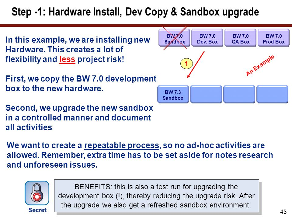 45 Step -1: Hardware Install, Dev Copy & Sandbox upgrade 1 In this example, we are installing new Hardware. This creates a lot of flexibility and less