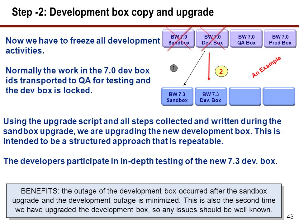 46 Step -2: Development box copy and upgrade 2 1 Now we have to freeze all development activities. Normally the work in the 7.0 dev box ids transporte