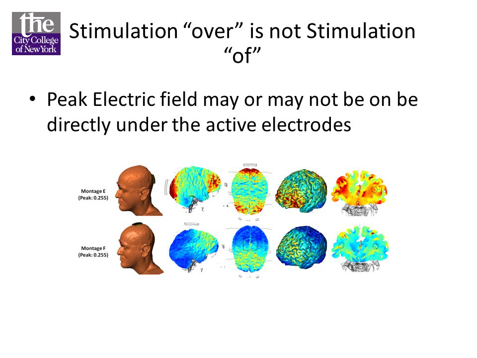 Peak Electric field may or may not be on be directly under the active electrodes Stimulation over is not Stimulation of