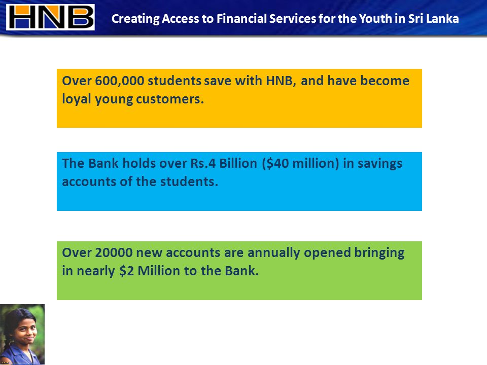 Over 600,000 students save with HNB, and have become loyal young customers.