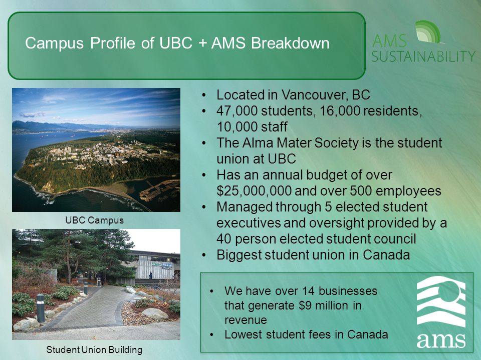 Campus Profile of UBC + AMS Breakdown Located in Vancouver, BC 47,000 students, 16,000 residents, 10,000 staff The Alma Mater Society is the student u