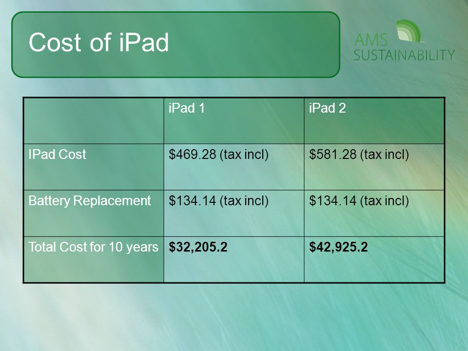 iPad 1iPad 2 IPad Cost$469.28 (tax incl)$581.28 (tax incl) Battery Replacement$134.14 (tax incl) Total Cost for 10 years$32,205.2$42,925.2 Cost of iPa