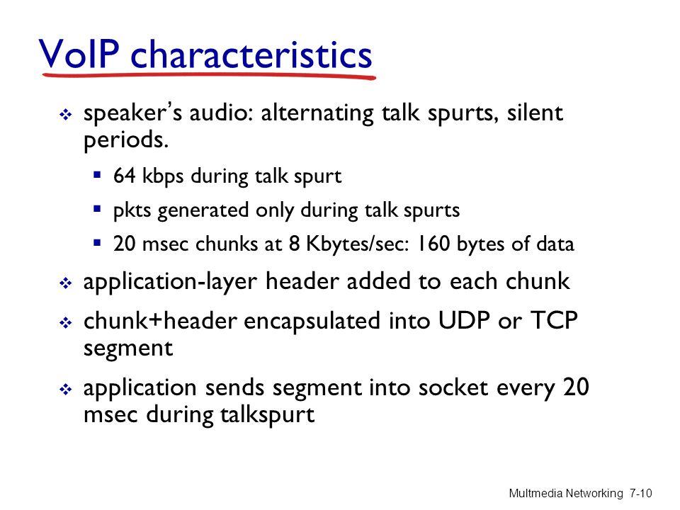 VoIP characteristics speaker s audio: alternating talk spurts, silent periods. 64 kbps during talk spurt pkts generated only during talk spurts 20 mse