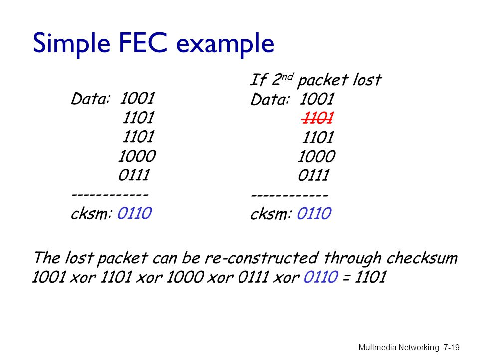 Simple FEC example Multmedia Networking7-19 Data: 1001 1101 1000 0111 ------------ cksm: 0110 If 2 nd packet lost Data: 1001 1101 1000 0111 ----------