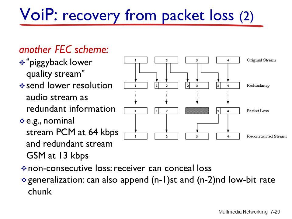 another FEC scheme: piggyback lower quality stream send lower resolution audio stream as redundant information e.g., nominal stream PCM at 64 kbps and