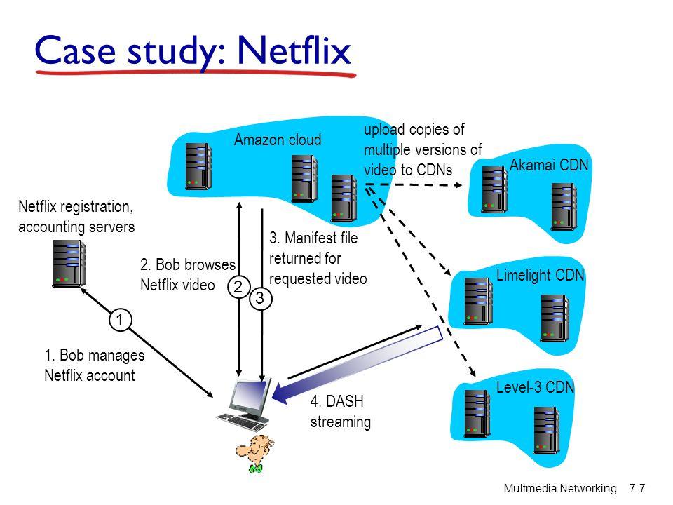 Case study: Netflix Multmedia Networking7-7 1 1. Bob manages Netflix account Netflix registration, accounting servers Amazon cloud Akamai CDN Limeligh