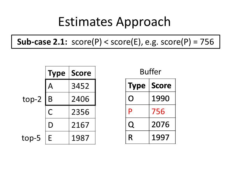 Estimates Approach Sub-case 2.1: score(P) < score(E), e.g.