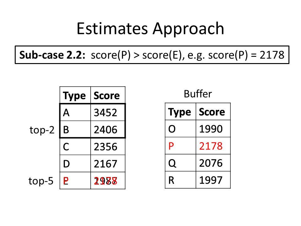 Estimates Approach Sub-case 2.2: score(P) > score(E), e.g.