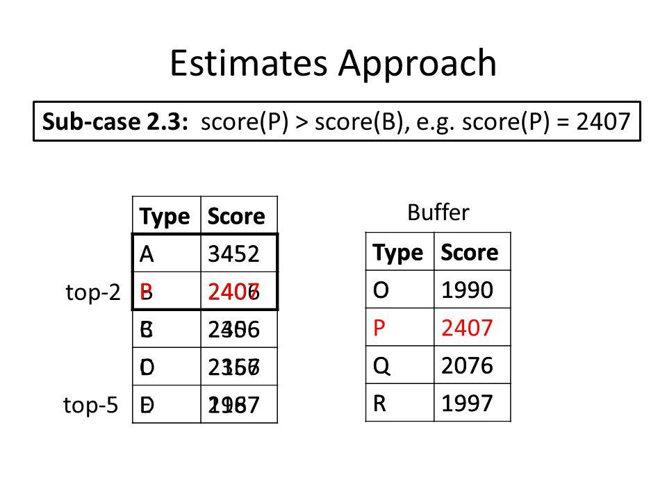 Estimates Approach Sub-case 2.3: score(P) > score(B), e.g.