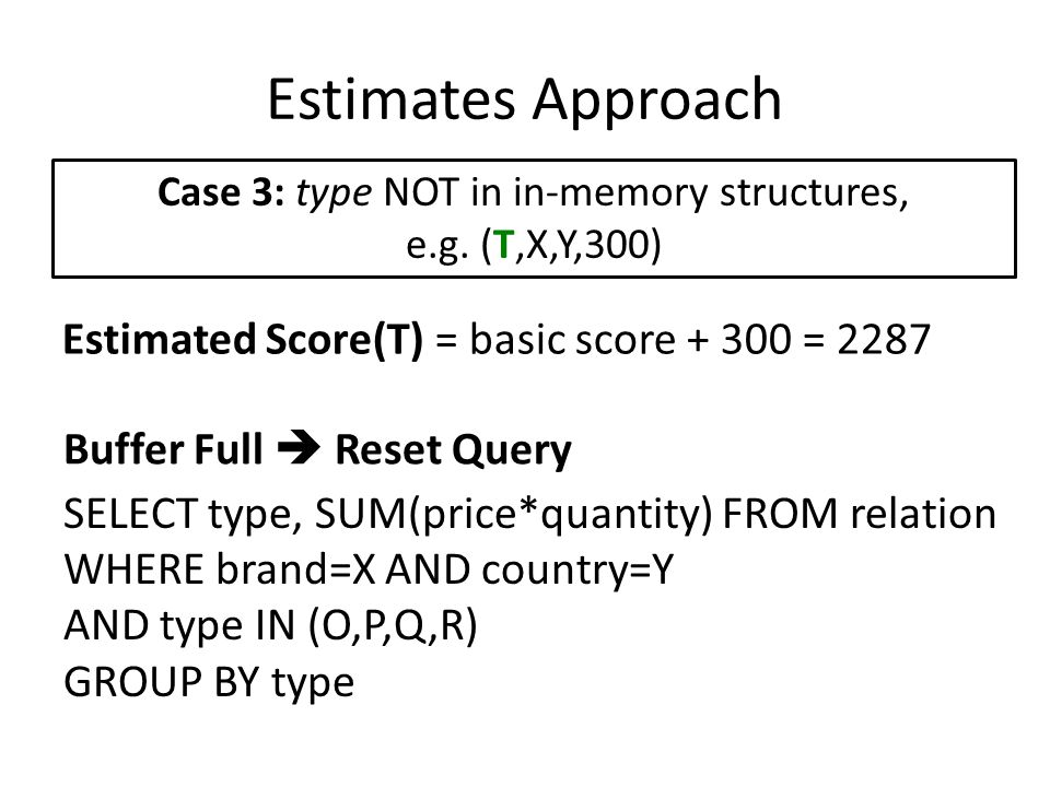 Estimates Approach Buffer Full Reset Query Estimated Score(T) = basic score + 300 = 2287 Case 3: type NOT in in-memory structures, e.g. (T,X,Y,300) SE