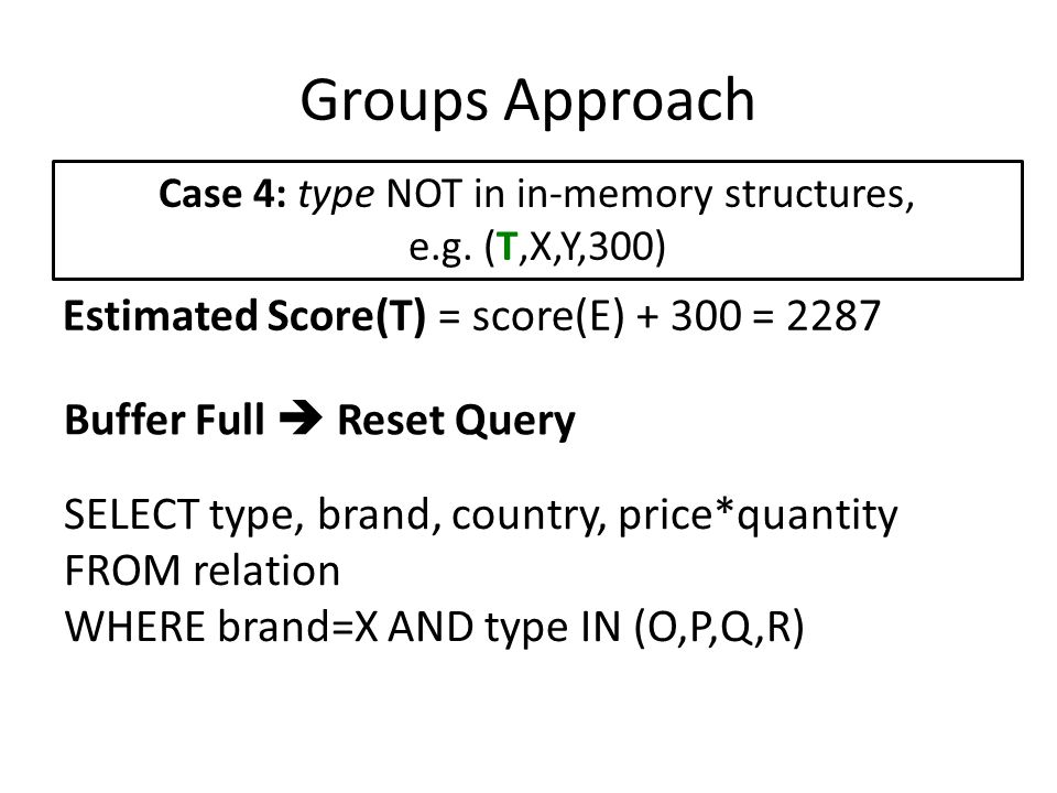 Groups Approach Buffer Full Reset Query Estimated Score(T) = score(E) + 300 = 2287 SELECT type, brand, country, price*quantity FROM relation WHERE bra