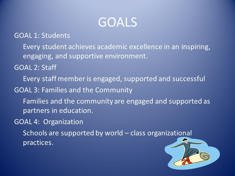 GOALS GOAL 1: Students Every student achieves academic excellence in an inspiring, engaging, and supportive environment. GOAL 2: Staff Every staff mem