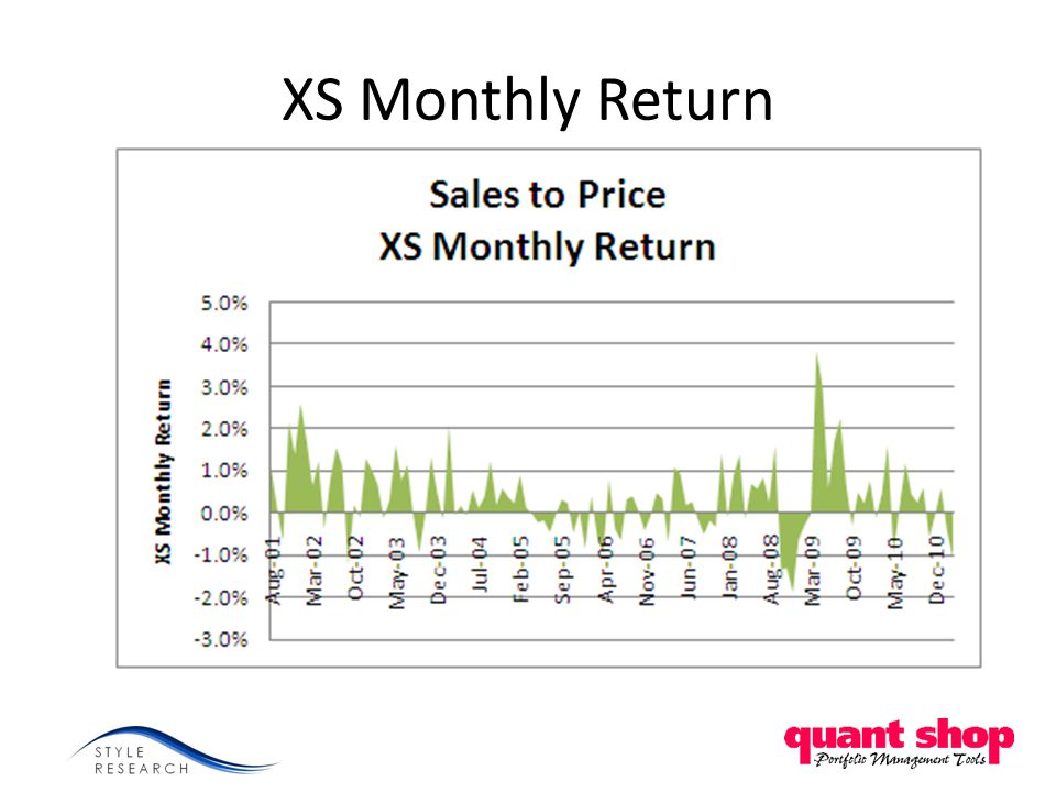 XS Monthly Return