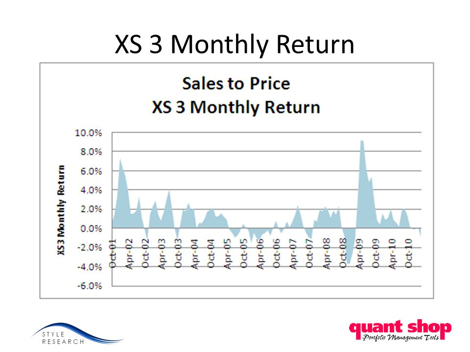 XS 3 Monthly Return
