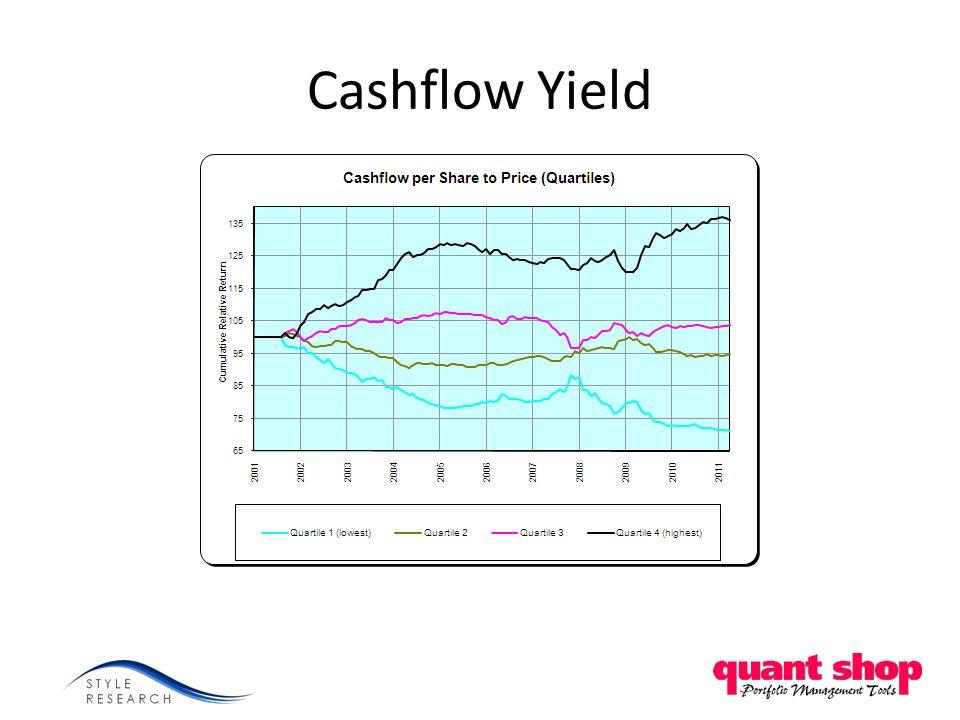 Cashflow Yield