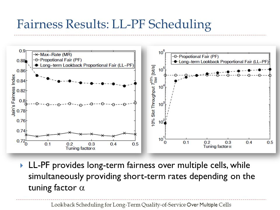Lookback Scheduling for Long-Term Quality-of-Service Over Multiple Cells Fairness Results: LL-PF Scheduling LL-PF provides long-term fairness over multiple cells, while simultaneously providing short-term rates depending on the tuning factor