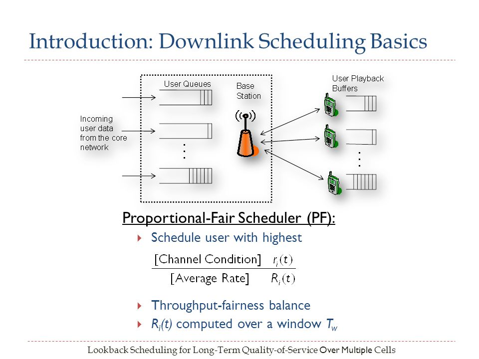 Lookback Scheduling for Long-Term Quality-of-Service Over Multiple Cells Introduction: Downlink Scheduling Basics Proportional-Fair Scheduler (PF): Schedule user with highest Throughput-fairness balance R i (t) computed over a window T w