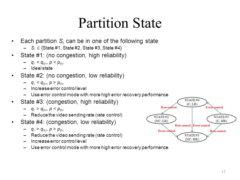 Partition State Each partition S i can be in one of the following state –S i {State #1, State #2, State #3, State #4} State #1: (no congestion, high reliability) –q l < q thr, p < p thr –Ideal state State #2: (no congestion, low reliability) –q l p thr –Increase error control level –Use error control mode with more high error recovery performance State #3: (congestion, high reliability) –q l > q thr, p < p thr –Reduce the video sending rate (rate control) State #4: (congestion, low reliability) –q l > q thr, p > p thr –Reduce the video sending rate (rate control) –Increase error control level –Use error control mode with more high error recovery performance 17