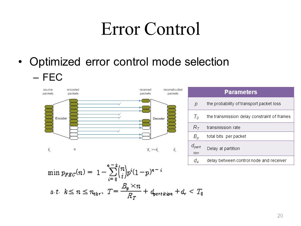 Error Control Optimized error control mode selection –FEC Parameters p the probability of transport packet loss T0T0 the transmission delay constraint of frames RTRT transmission rate BpBp total bits per packet d parit tion Delay at partition d4d4 delay between control node and receiver 20