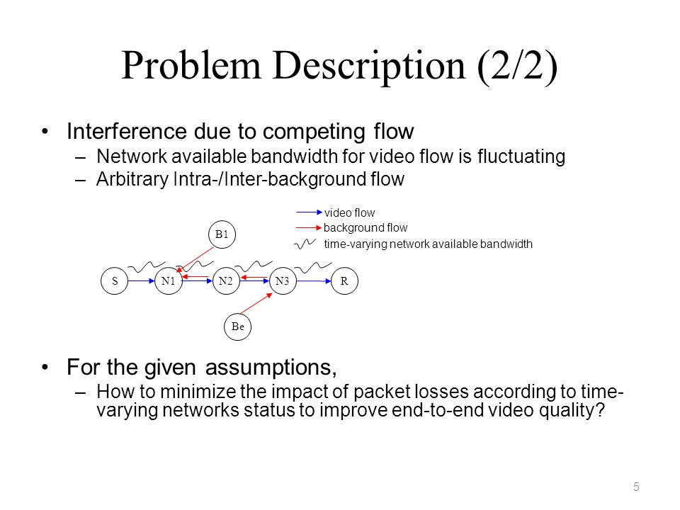 Problem Description (2/2) Interference due to competing flow –Network available bandwidth for video flow is fluctuating –Arbitrary Intra-/Inter-background flow For the given assumptions, –How to minimize the impact of packet losses according to time- varying networks status to improve end-to-end video quality.