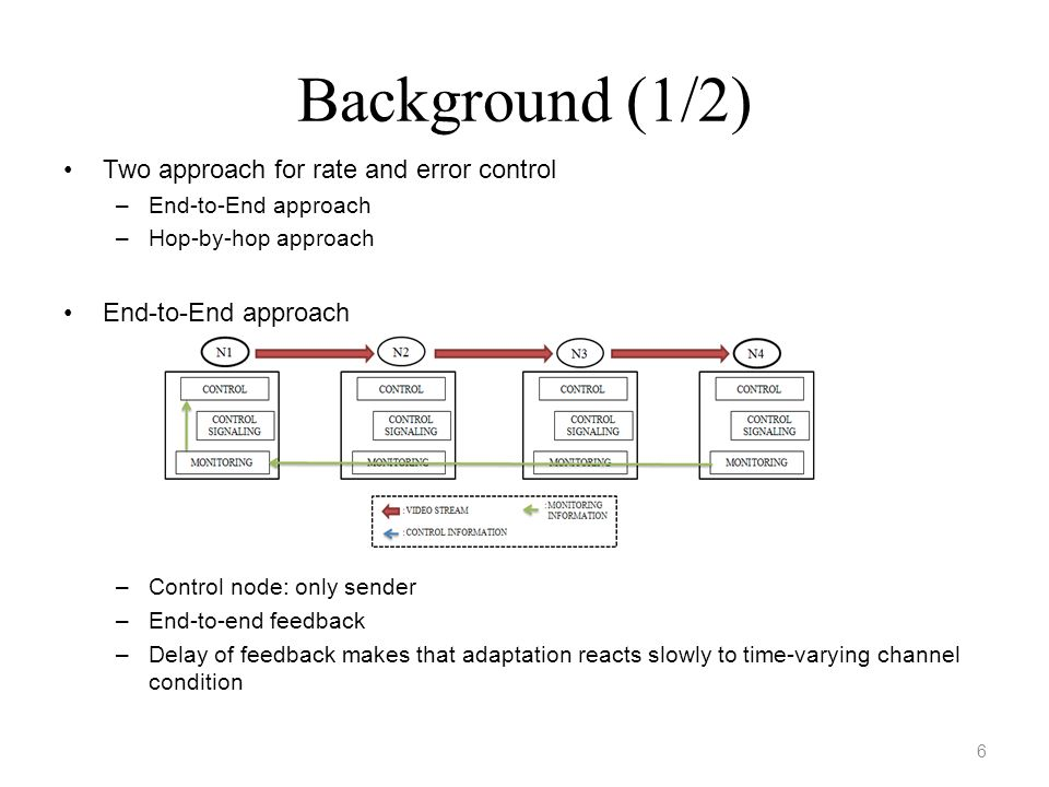 Background (2/2) –Receiver experiences accumulated packet losses A number of redundancy for reliability (high bandwidth overhead) Many retransmission Hop-by-hop approach –Link statistics monitoring (e.g., MAC-layer loss rate) at each intermediate hop –Additional overhead Control overhead Computational complexity and per-delay due to FEC encoding/decoding 7