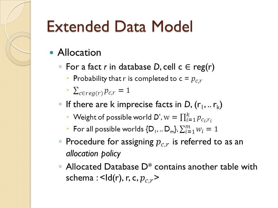 Extended Data Model