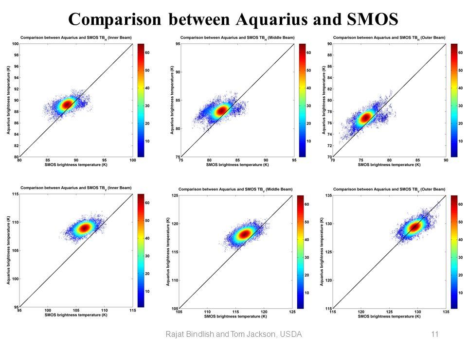 Comparison between Aquarius and SMOS Rajat Bindlish and Tom Jackson, USDA11