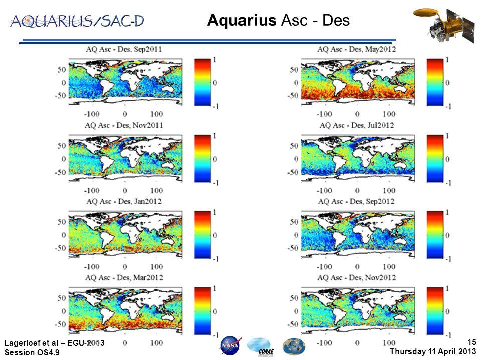 15 Thursday 11 April 2013 Lagerloef et al – EGU 2013 Session OS4.9 Aquarius Asc - Des