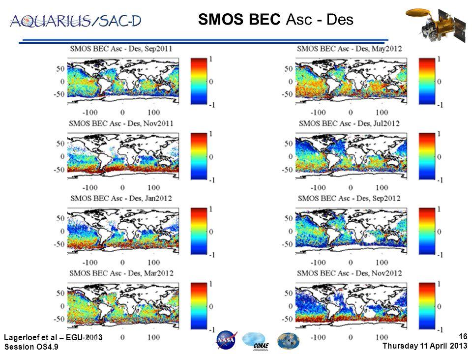 16 Thursday 11 April 2013 Lagerloef et al – EGU 2013 Session OS4.9 SMOS BEC Asc - Des